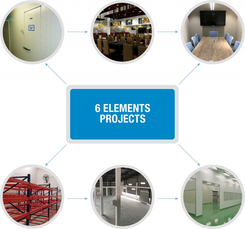 6 elements projects